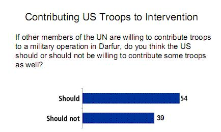 The Darfur Crisis: African and American Public Opinion, PIPA/KN June 2005